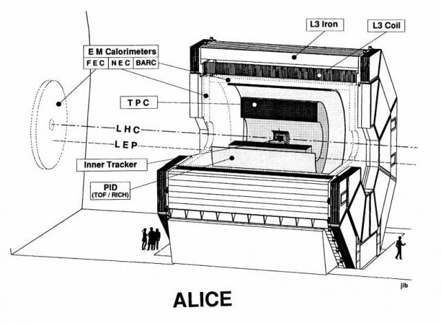 Alice collaboration publishes letter of intent cern timelines the collaboration for a large ion collider experiment alice propose to build a detector at the lhc to study heavy ion collisions the letter of intent thecheapjerseys Choice Image